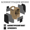 [Rarog] Бронежилет Plastoon 3 (1-6 класс защиты) - Multicam